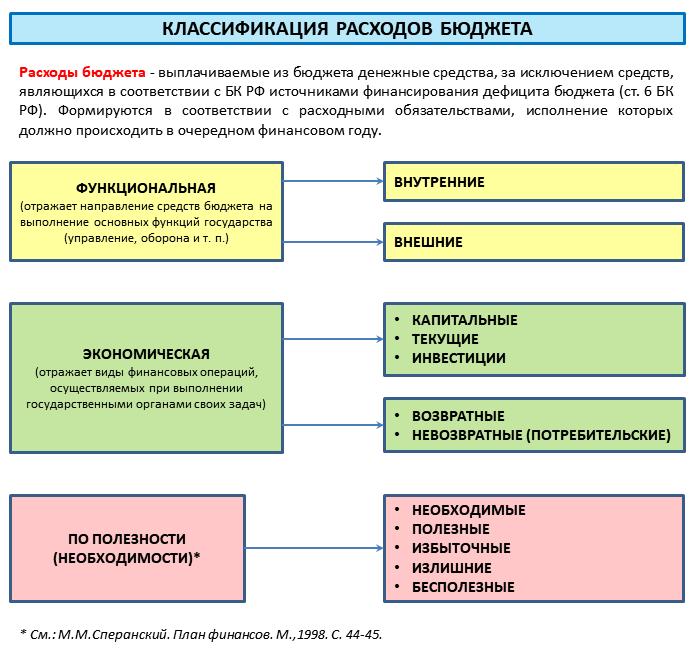 государственный и муниципальный кредит общая характеристика возьму деньги в долг свежие объявления россия